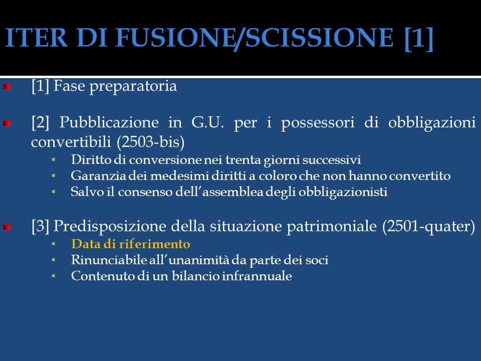 ITER DI FUSIONE/SCISSIONE [1]